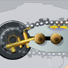 System smarowania piły łańcuchowej Ematic
